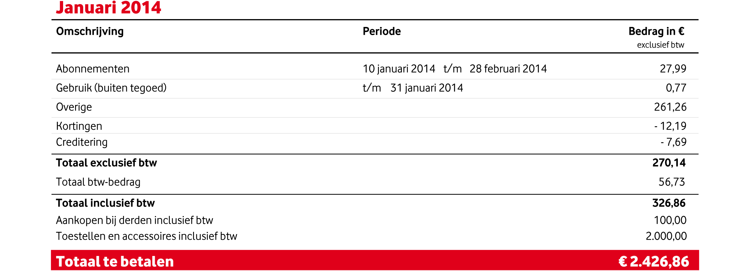 Voorbeeldrekening met uitleg   Vodafone.nl